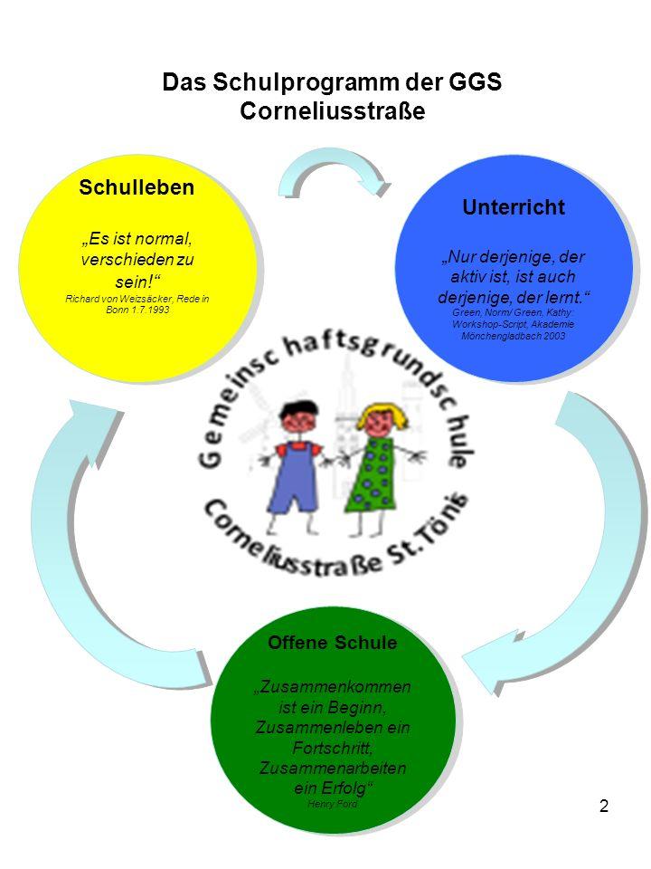 Das Schulprogramm der GGS Corneliusstraße