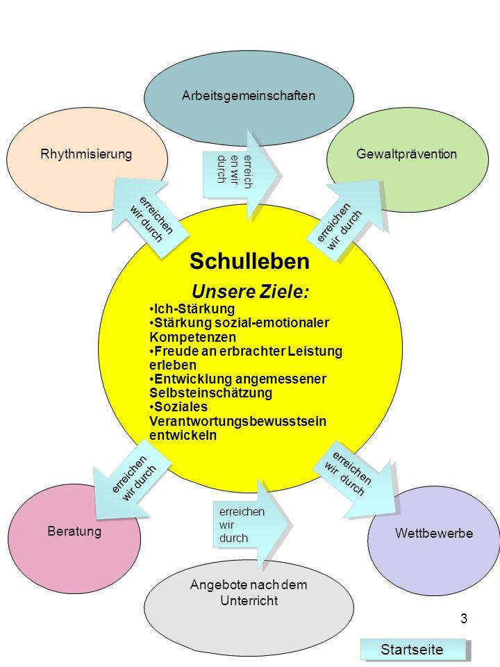 Schulleben Unsere Ziele: Startseite Arbeitsgemeinschaften