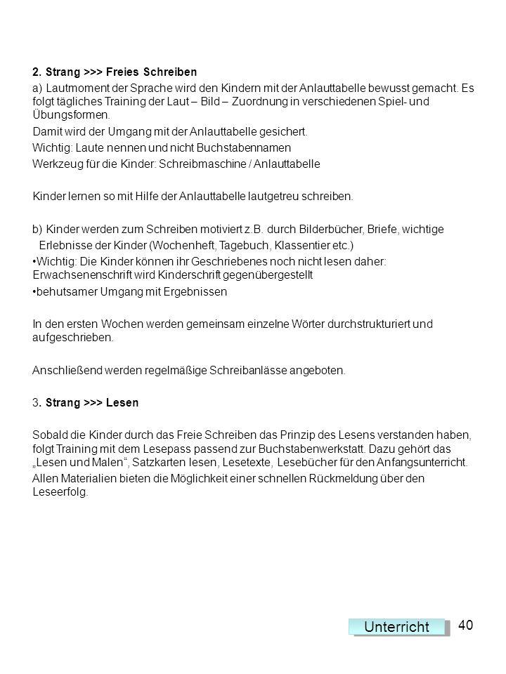 Unterricht 40 2. Strang >>> Freies Schreiben