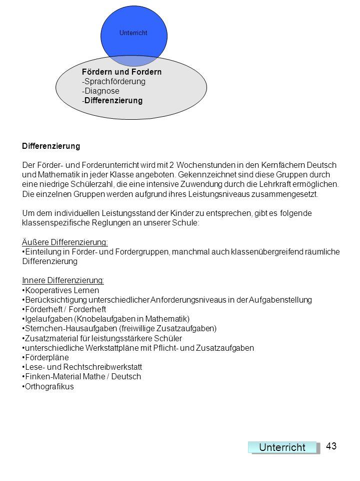 Unterricht 43 Fördern und Fordern Sprachförderung Diagnose