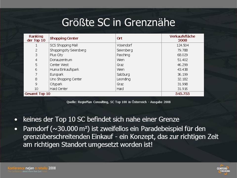 Quelle: RegioPlan Consulting, SC Top 100 in Österreich - Ausgabe 2008
