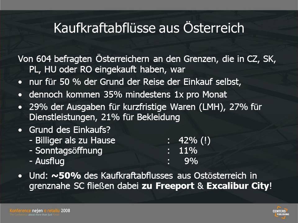 Kaufkraftabflüsse aus Österreich