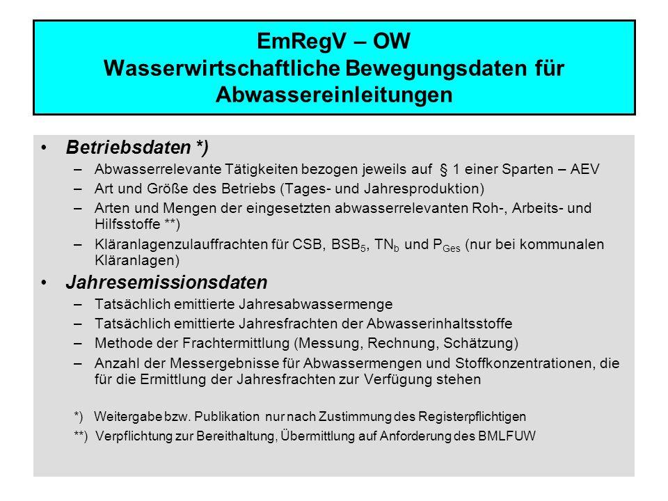 EmRegV – OW Wasserwirtschaftliche Bewegungsdaten für Abwassereinleitungen
