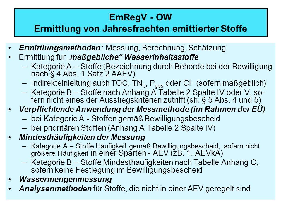 EmRegV - OW Ermittlung von Jahresfrachten emittierter Stoffe