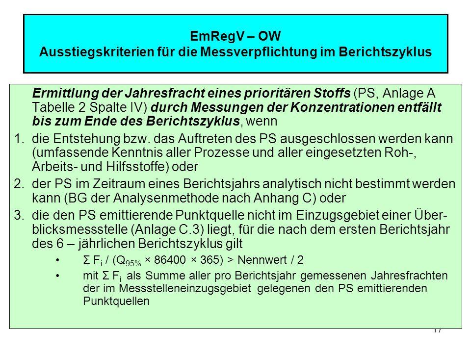 EmRegV – OW Ausstiegskriterien für die Messverpflichtung im Berichtszyklus