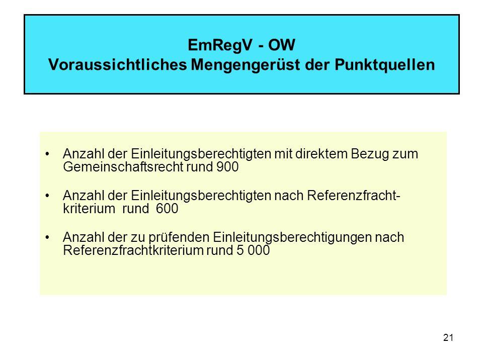 EmRegV - OW Voraussichtliches Mengengerüst der Punktquellen