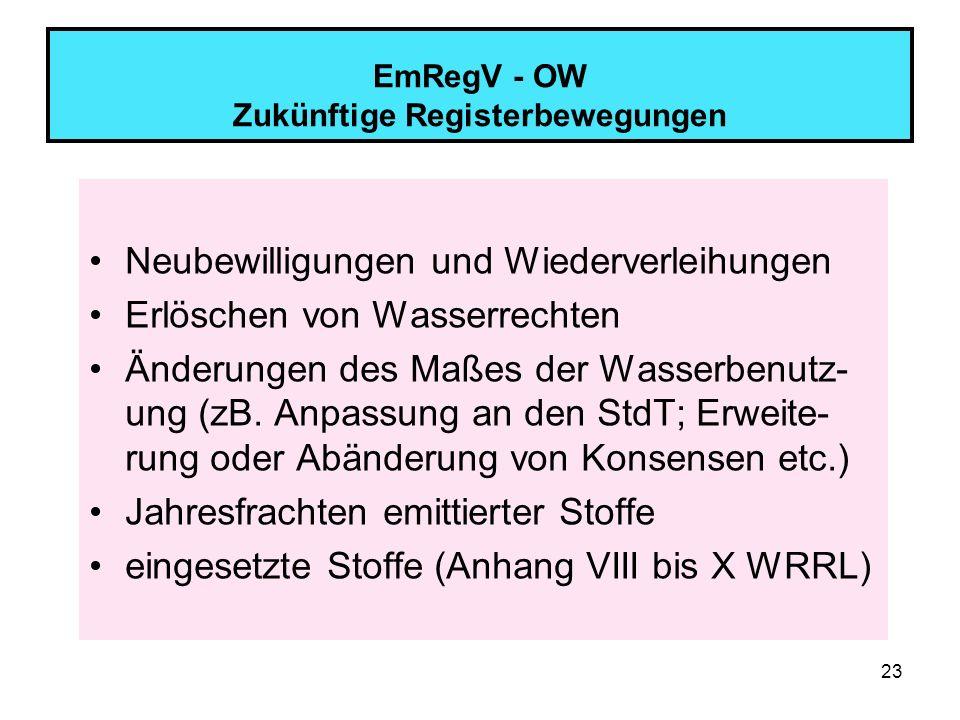 EmRegV - OW Zukünftige Registerbewegungen