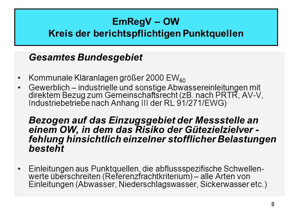 EmRegV – OW Kreis der berichtspflichtigen Punktquellen