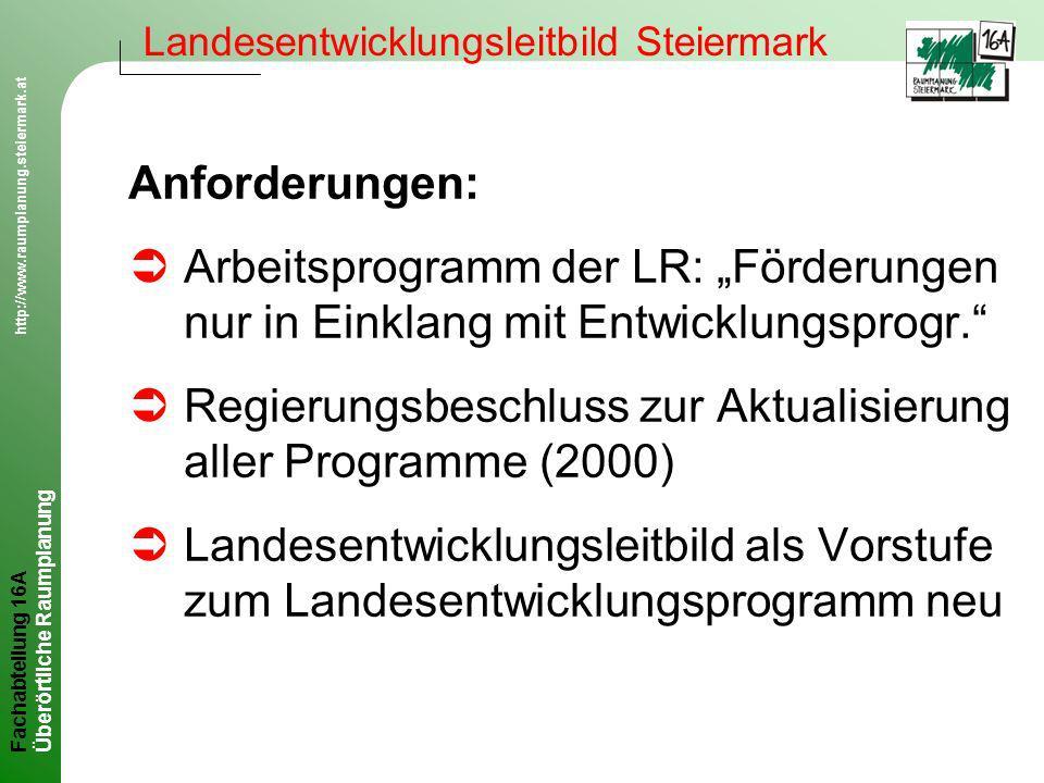 Regierungsbeschluss zur Aktualisierung aller Programme (2000)