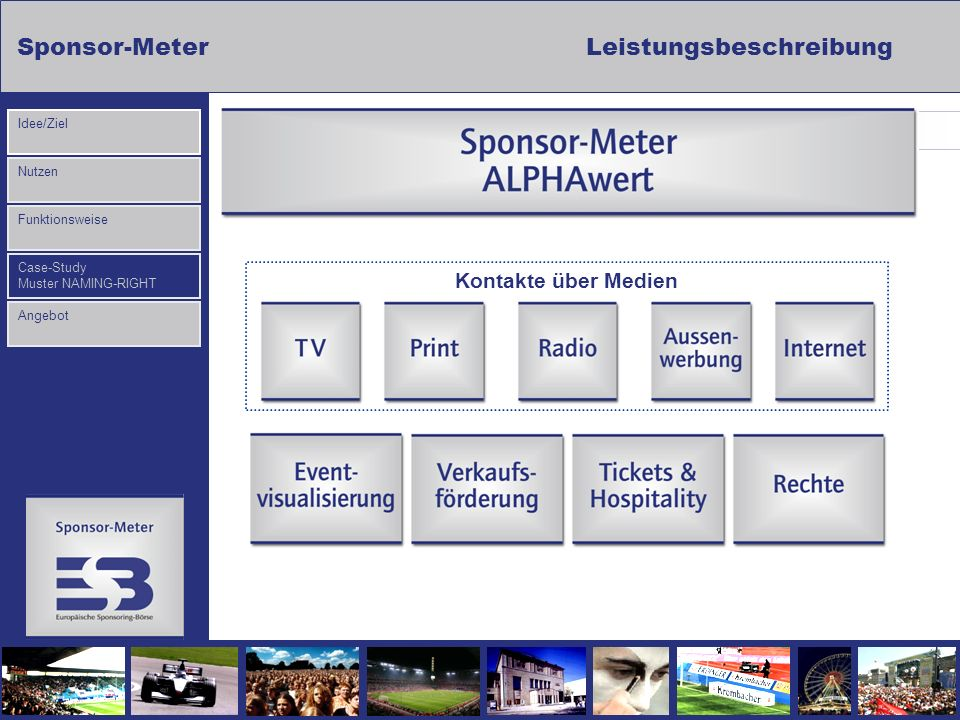"2. ALPHAwert ""NAMING-RIGHT nach Sponsor-Meter"