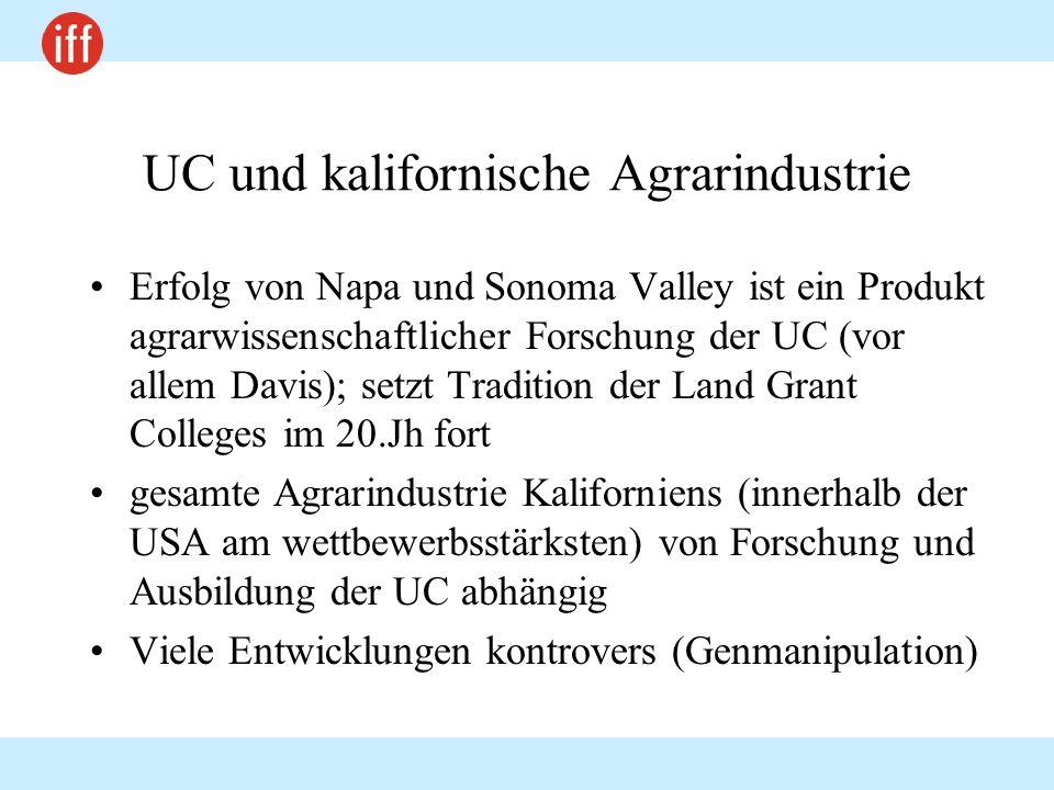 UC und kalifornische Agrarindustrie