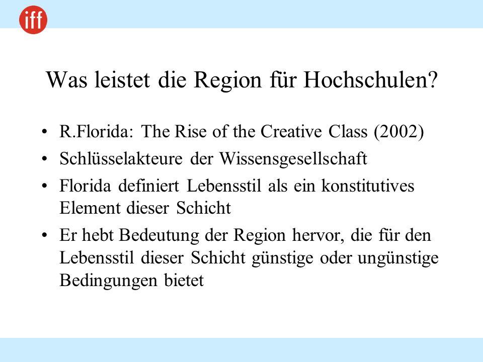 Was leistet die Region für Hochschulen