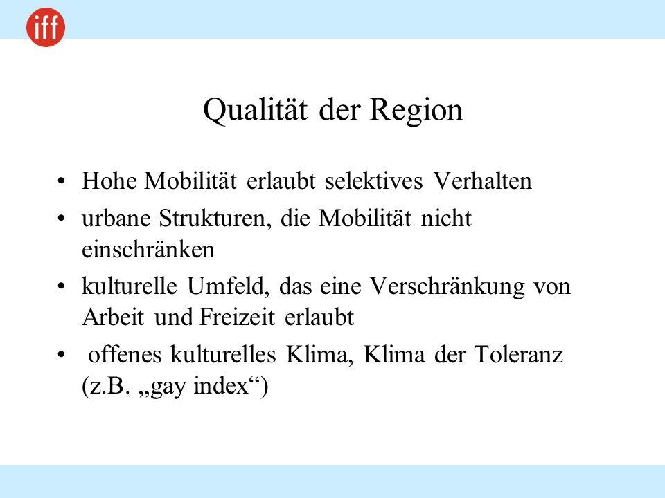 Qualität der Region Hohe Mobilität erlaubt selektives Verhalten