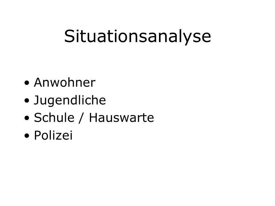 Situationsanalyse Anwohner Jugendliche Schule / Hauswarte Polizei