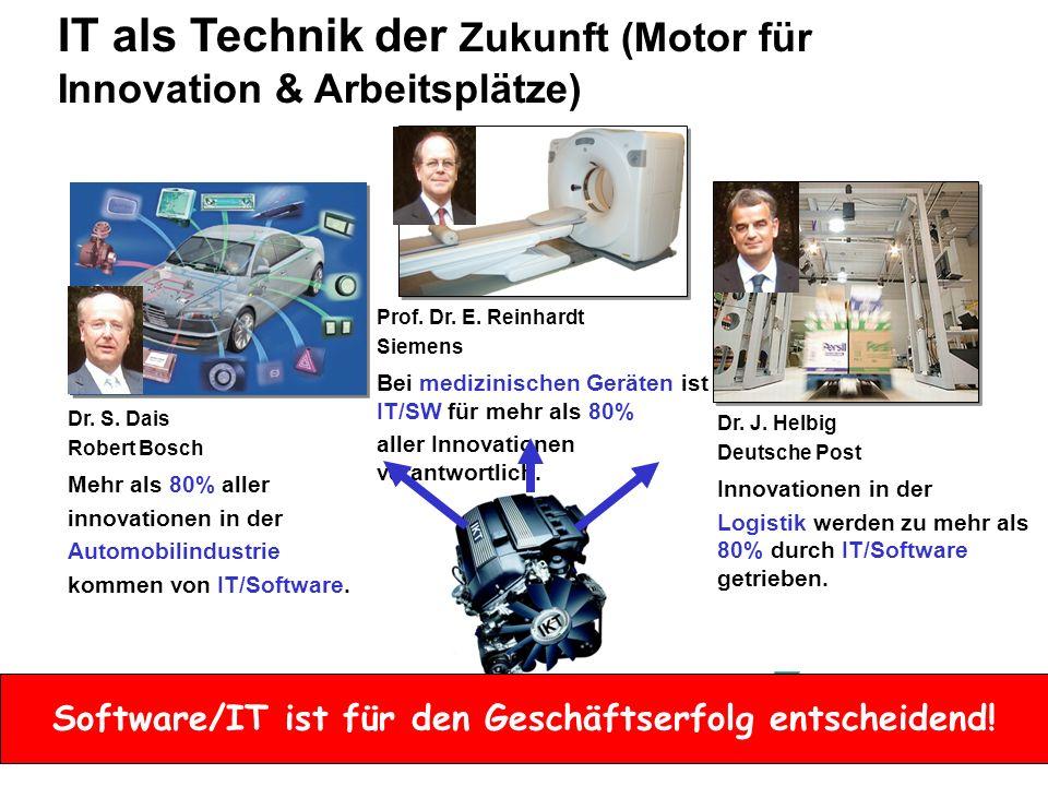 IT als Technik der Zukunft (Motor für Innovation & Arbeitsplätze)