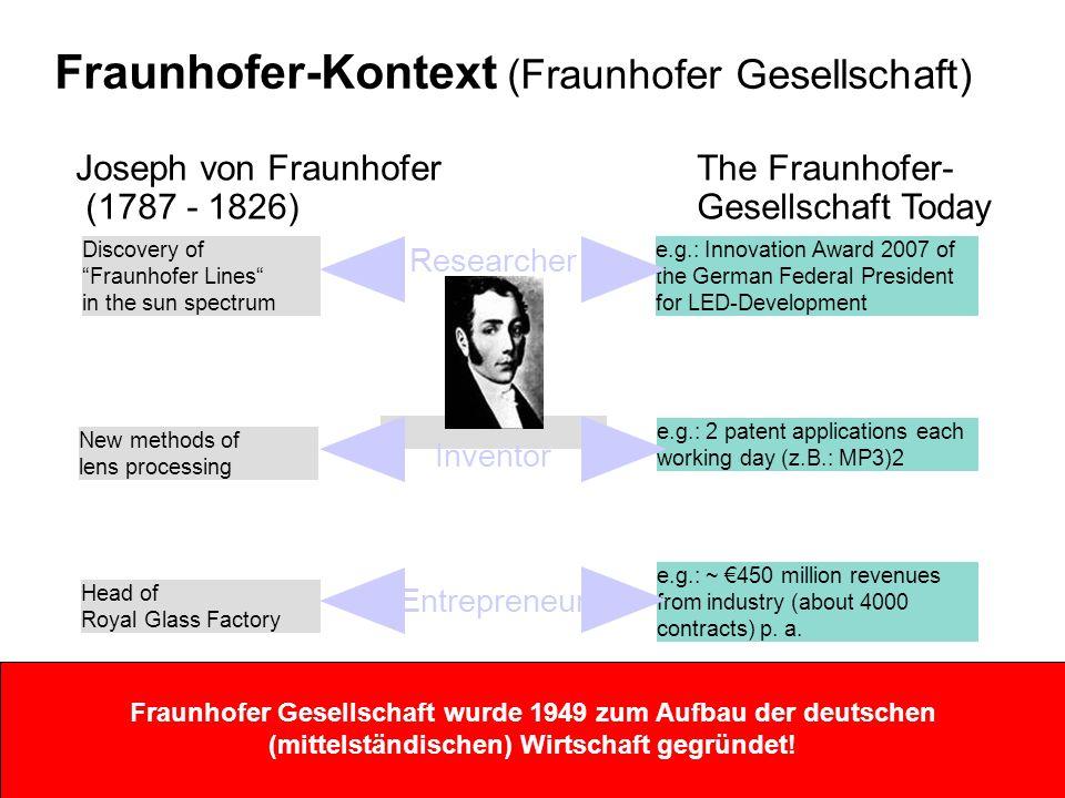 Fraunhofer IESE ist international führendes Kompetenzzentrum für SE!