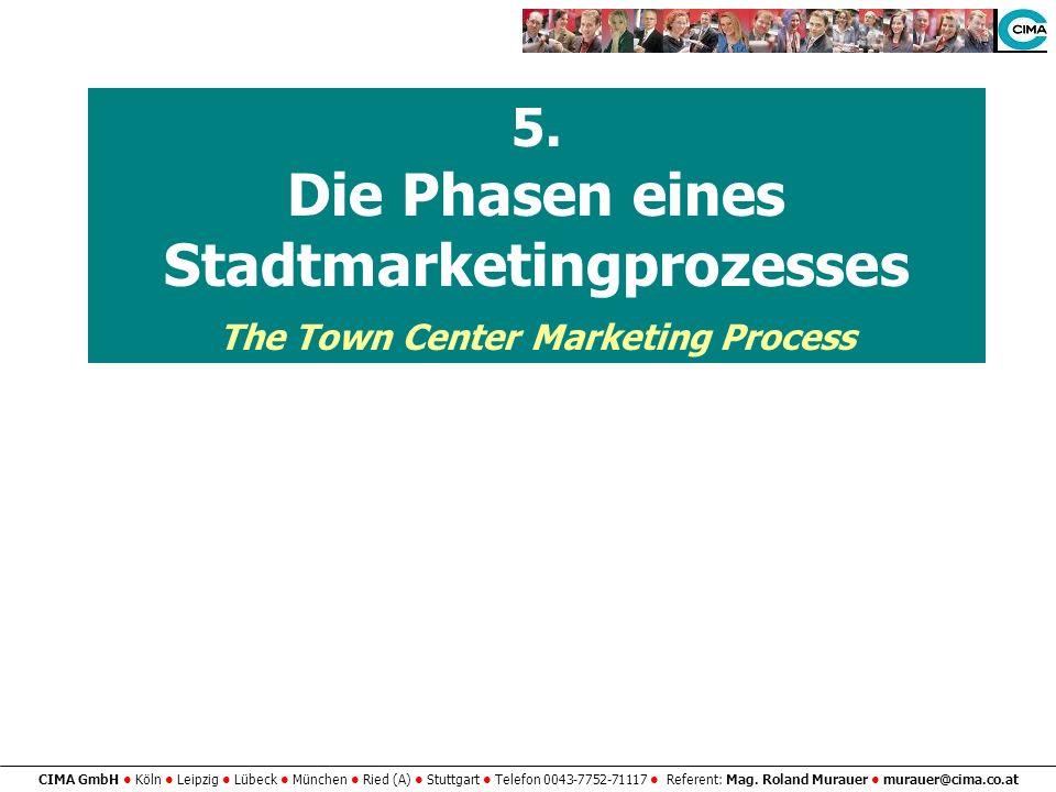 Die Phasen eines Stadtmarketingprozesses