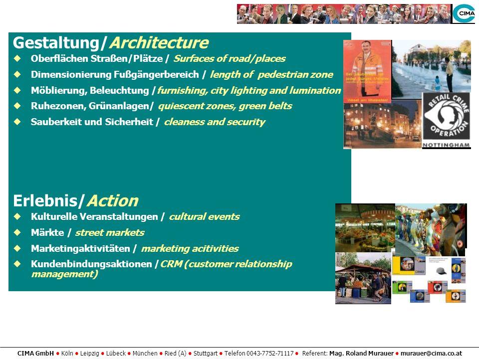 Gestaltung/Architecture