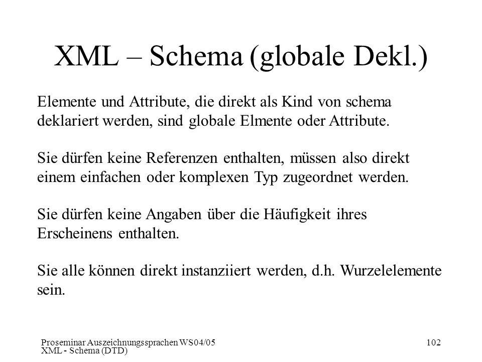 XML – Schema (globale Dekl.)