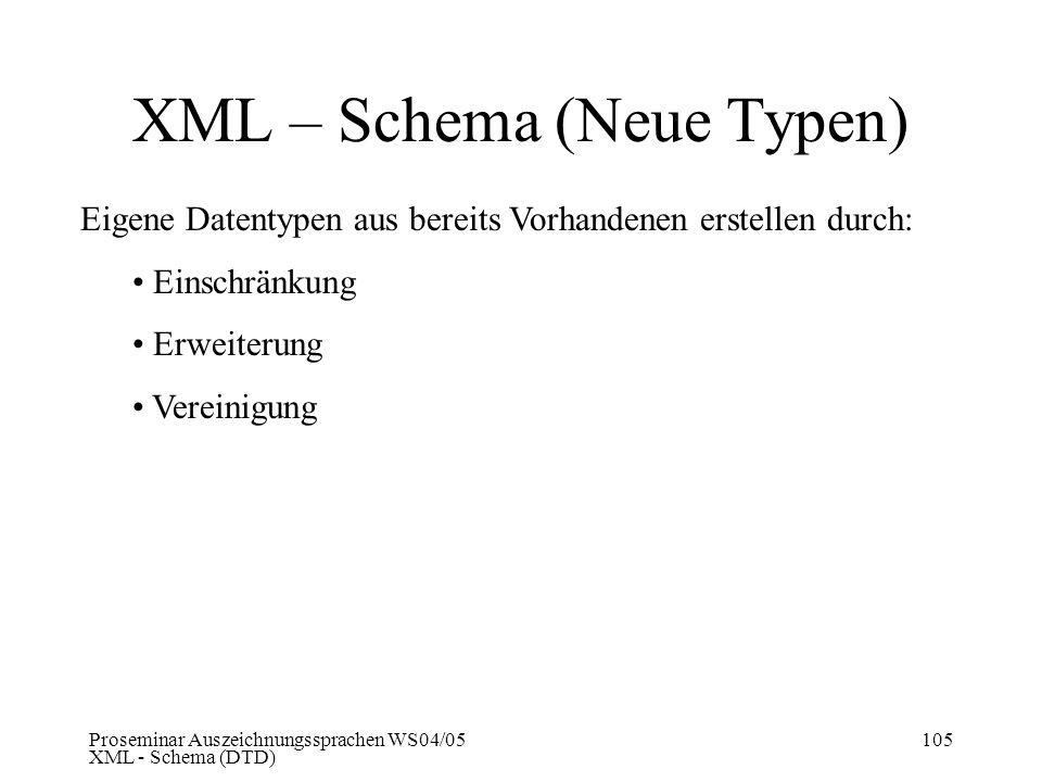 XML – Schema (Neue Typen)