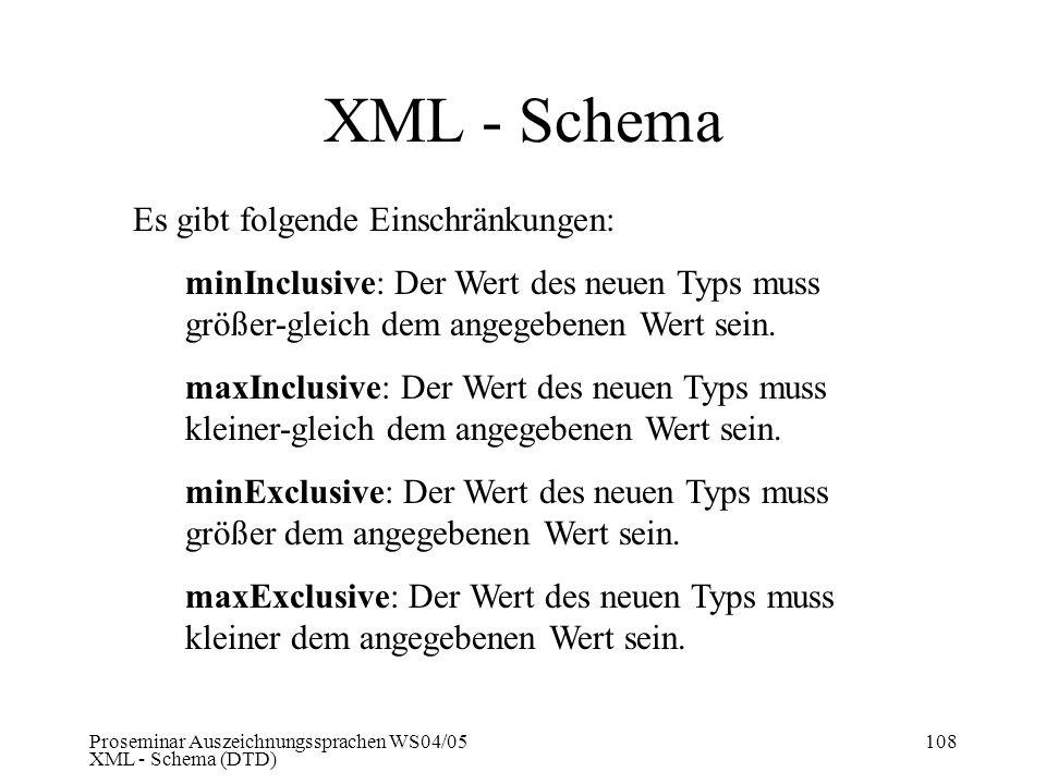 XML - Schema Es gibt folgende Einschränkungen: