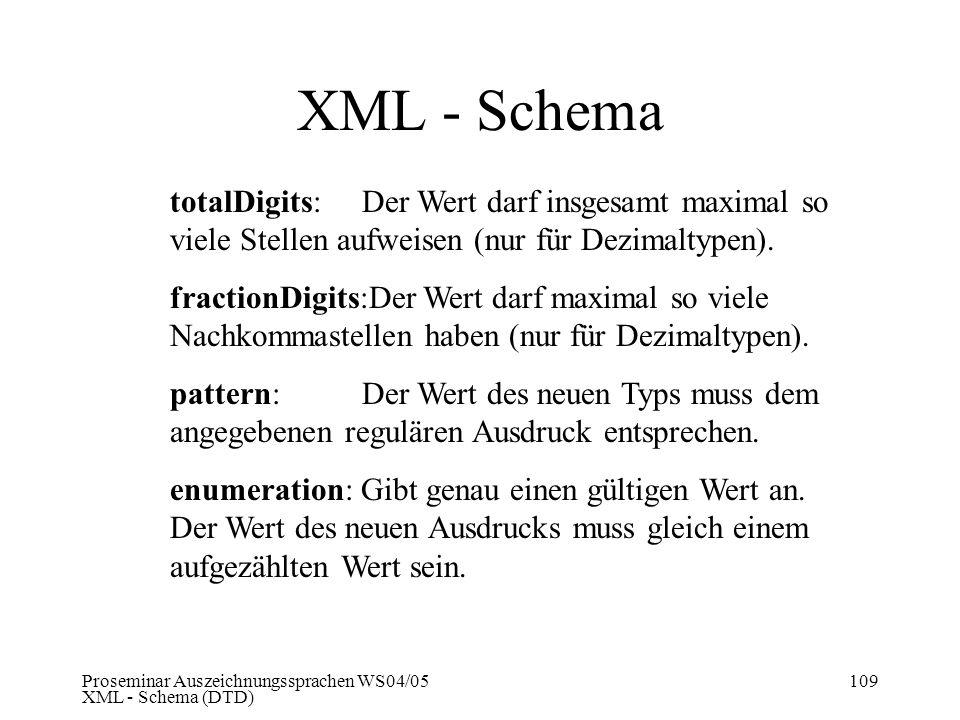 XML - Schema totalDigits: Der Wert darf insgesamt maximal so viele Stellen aufweisen (nur für Dezimaltypen).