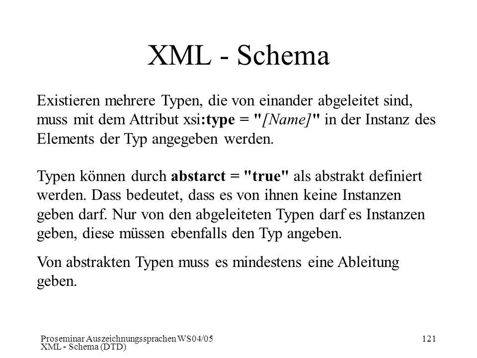 XML - Schema