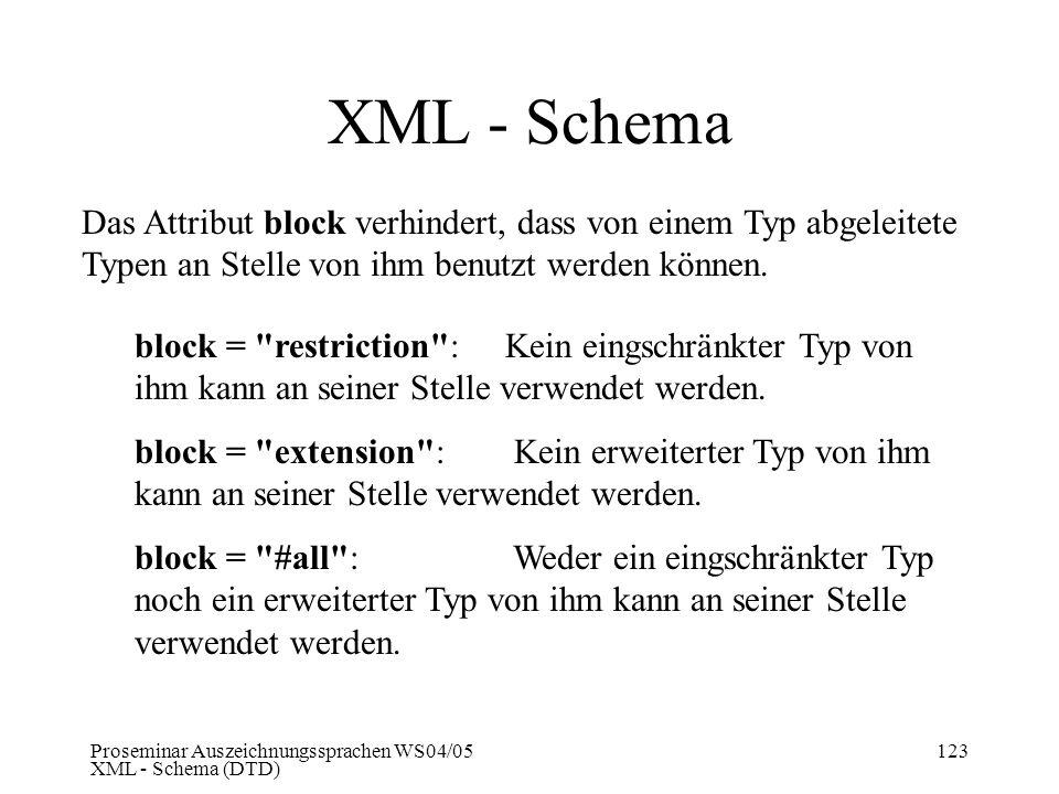 XML - Schema Das Attribut block verhindert, dass von einem Typ abgeleitete Typen an Stelle von ihm benutzt werden können.