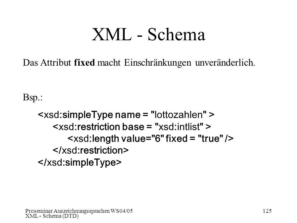 XML - Schema Das Attribut fixed macht Einschränkungen unveränderlich.