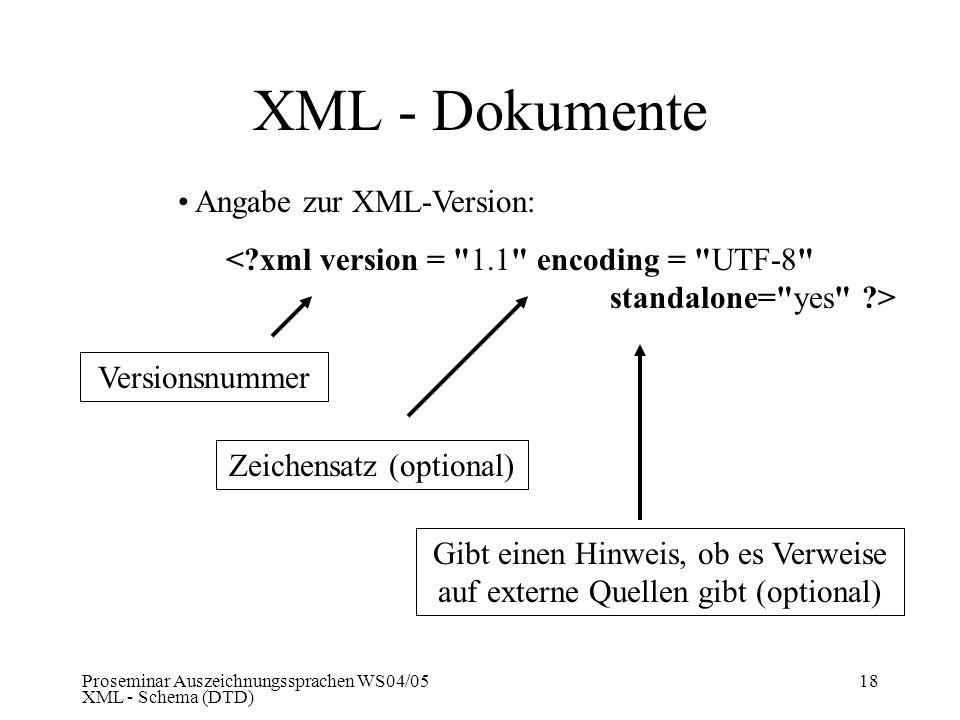 XML - Dokumente Angabe zur XML-Version: