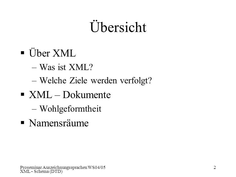 Übersicht Über XML XML – Dokumente Namensräume Was ist XML