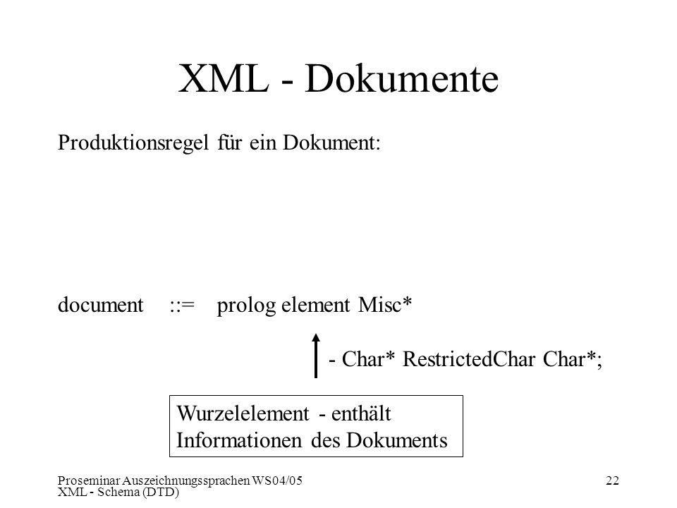 XML - Dokumente Produktionsregel für ein Dokument: