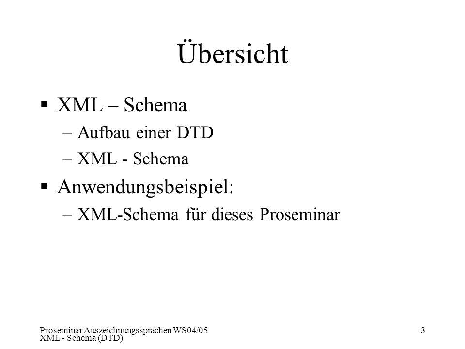 Übersicht XML – Schema Anwendungsbeispiel: Aufbau einer DTD