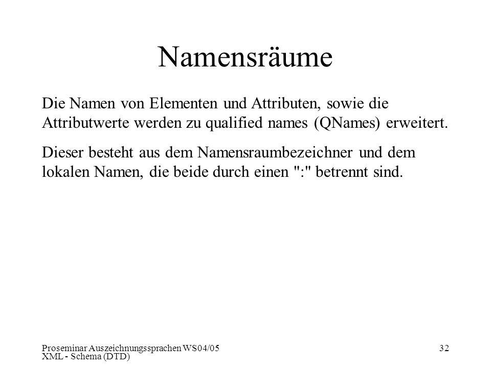 Namensräume Die Namen von Elementen und Attributen, sowie die Attributwerte werden zu qualified names (QNames) erweitert.