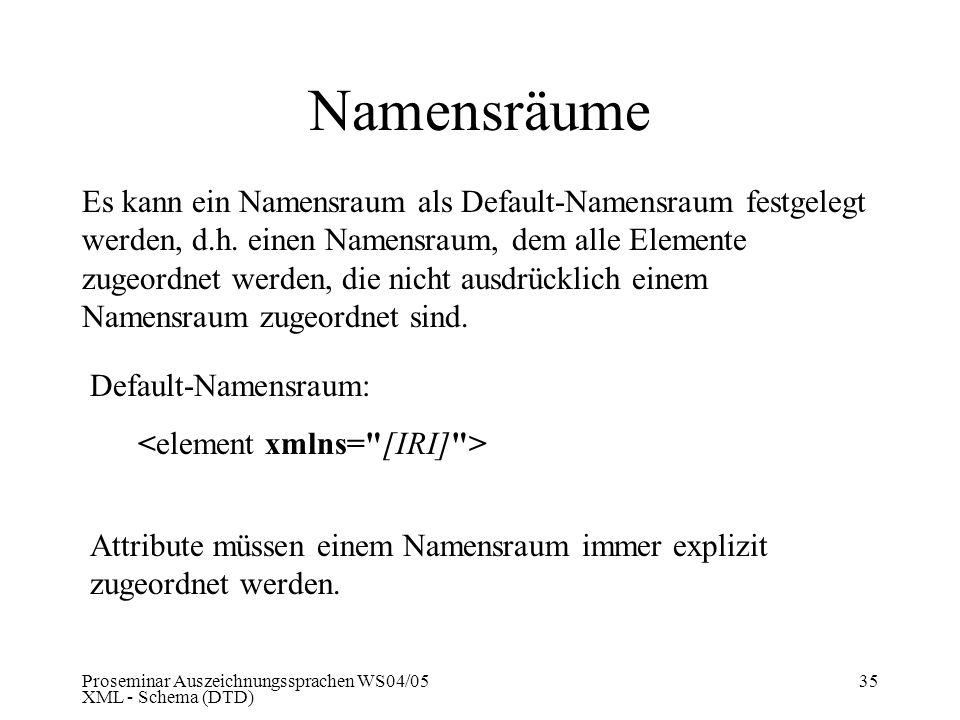 Namensräume
