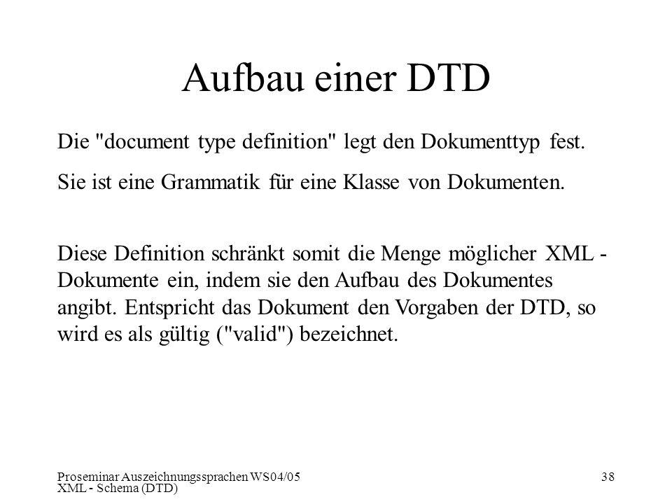 Aufbau einer DTD Die document type definition legt den Dokumenttyp fest. Sie ist eine Grammatik für eine Klasse von Dokumenten.