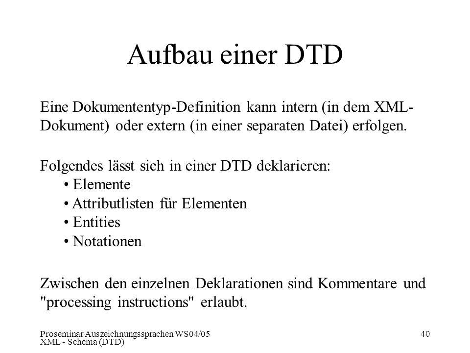 Aufbau einer DTD Eine Dokumententyp-Definition kann intern (in dem XML-Dokument) oder extern (in einer separaten Datei) erfolgen.