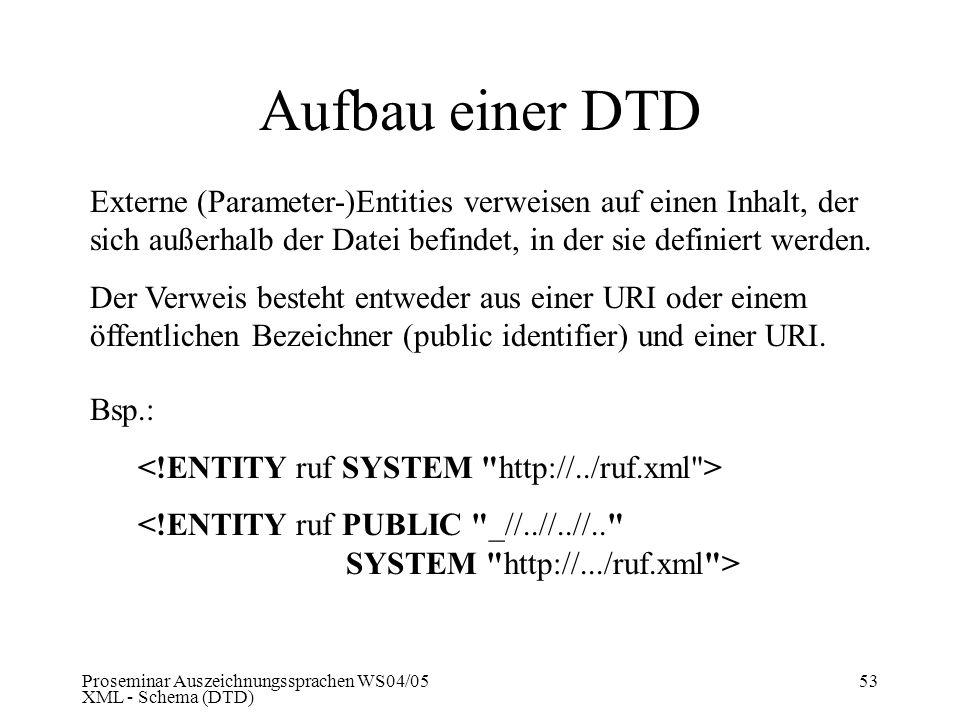 Aufbau einer DTD Externe (Parameter-)Entities verweisen auf einen Inhalt, der sich außerhalb der Datei befindet, in der sie definiert werden.