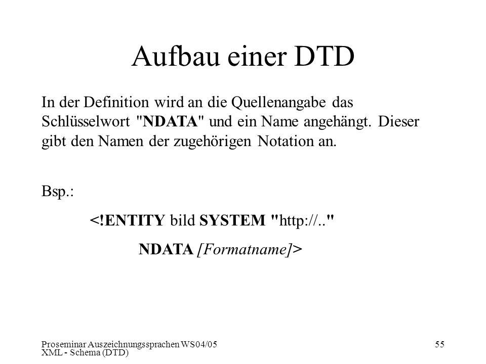 Aufbau einer DTD
