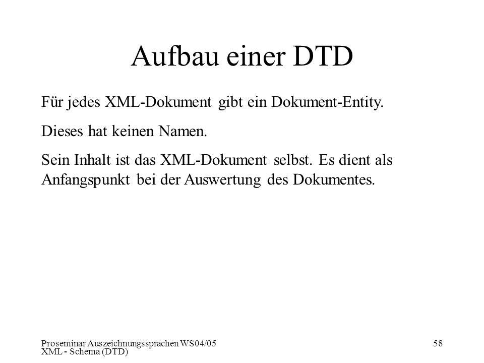 Aufbau einer DTD Für jedes XML-Dokument gibt ein Dokument-Entity.