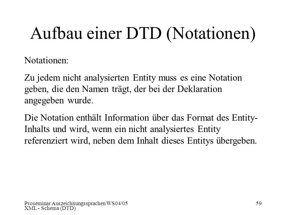 Aufbau einer DTD (Notationen)