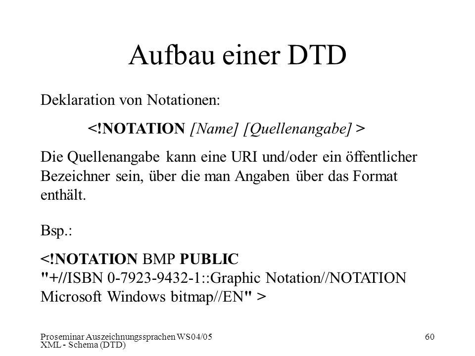 Aufbau einer DTD Deklaration von Notationen: