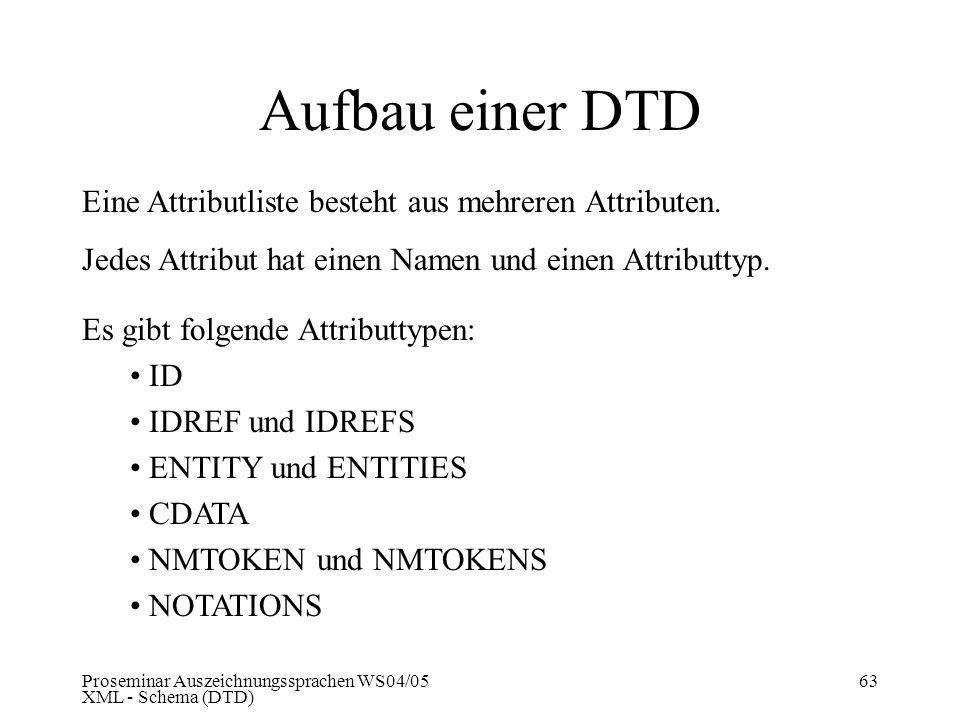 Aufbau einer DTD Eine Attributliste besteht aus mehreren Attributen.