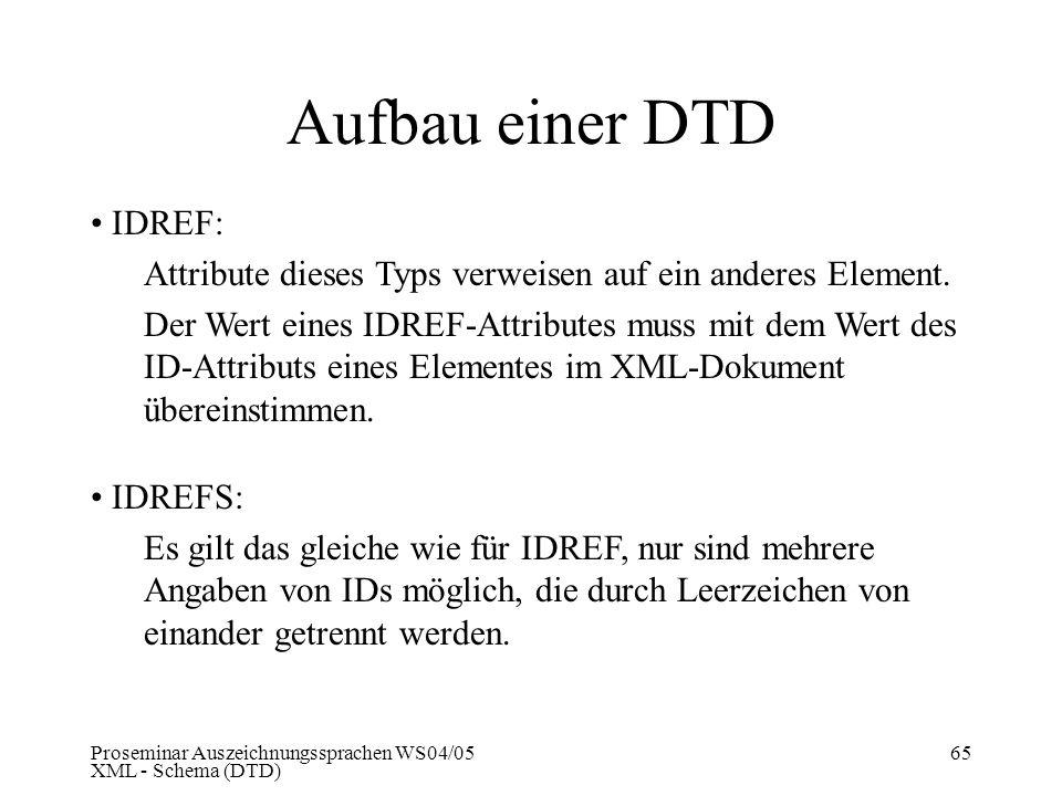 Aufbau einer DTD IDREF: