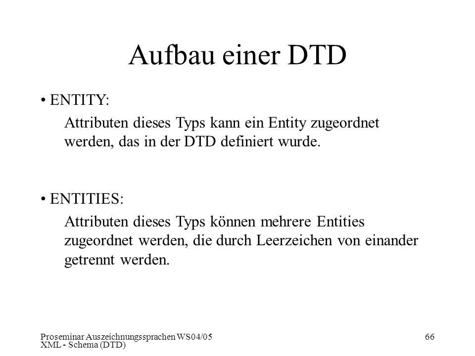 Aufbau einer DTD ENTITY: