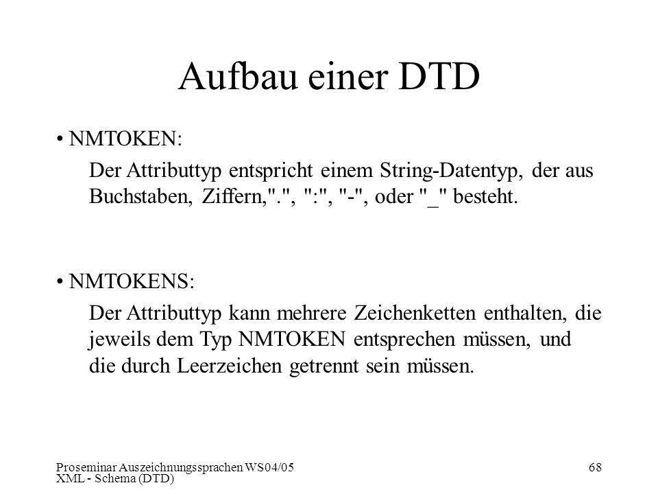 Aufbau einer DTD NMTOKEN: