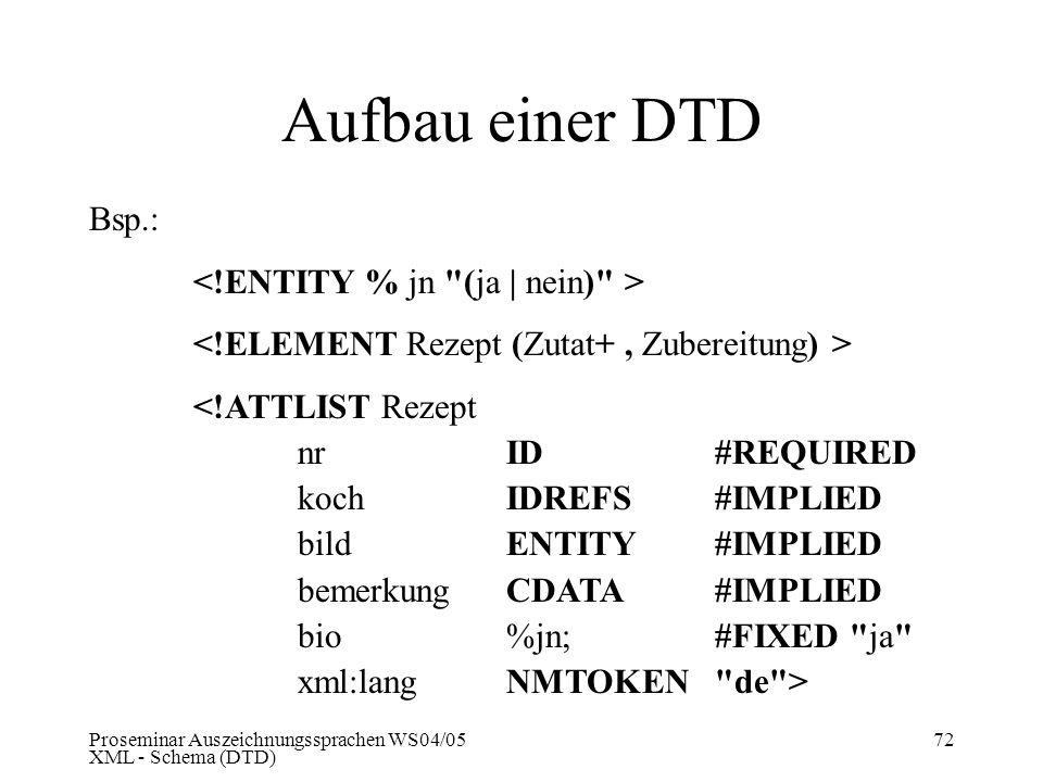 Aufbau einer DTD Bsp.: <!ENTITY % jn (ja | nein) >