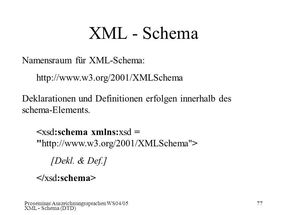 XML - Schema Namensraum für XML-Schema: