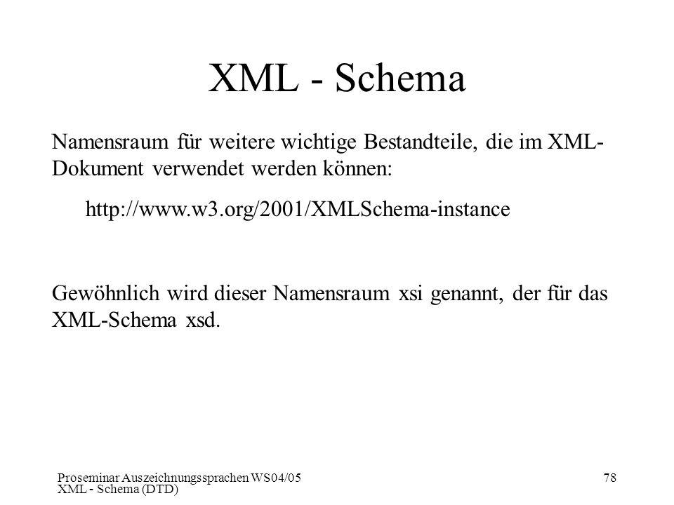 XML - Schema Namensraum für weitere wichtige Bestandteile, die im XML-Dokument verwendet werden können: