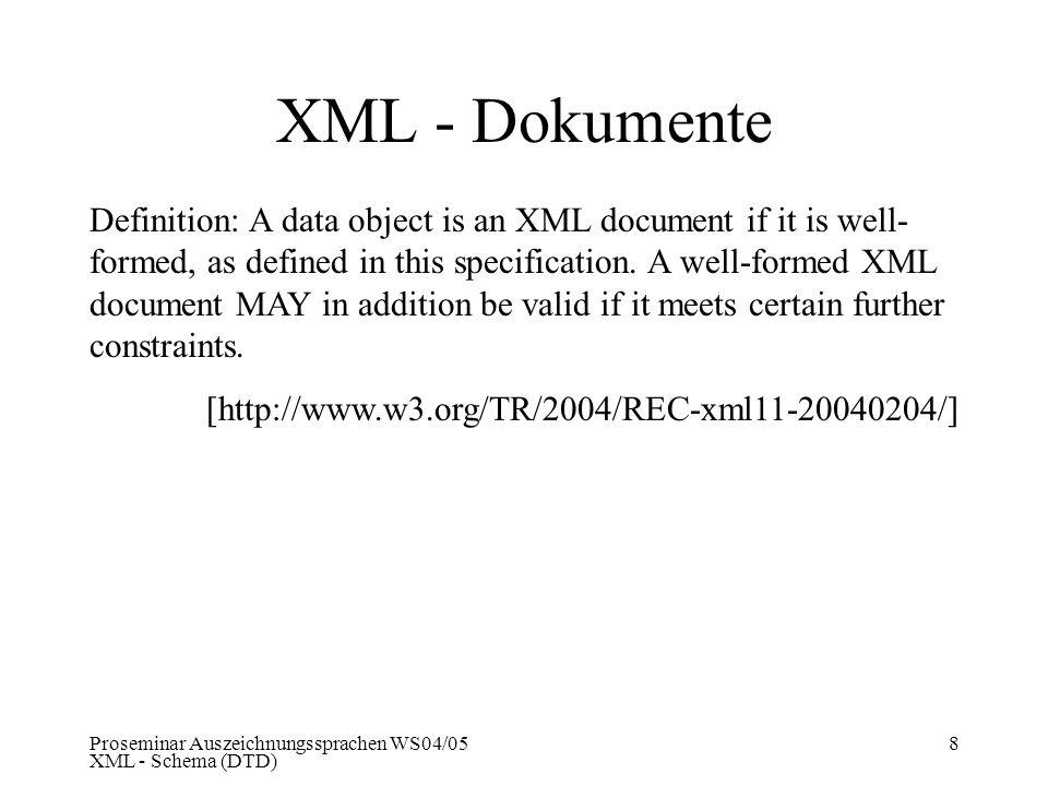XML - Dokumente